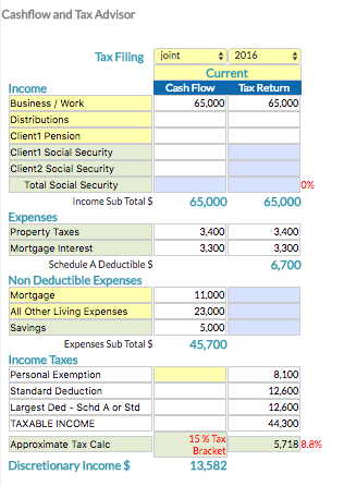 Calculate-Tax-Liability-On-All-Sources-of-Income